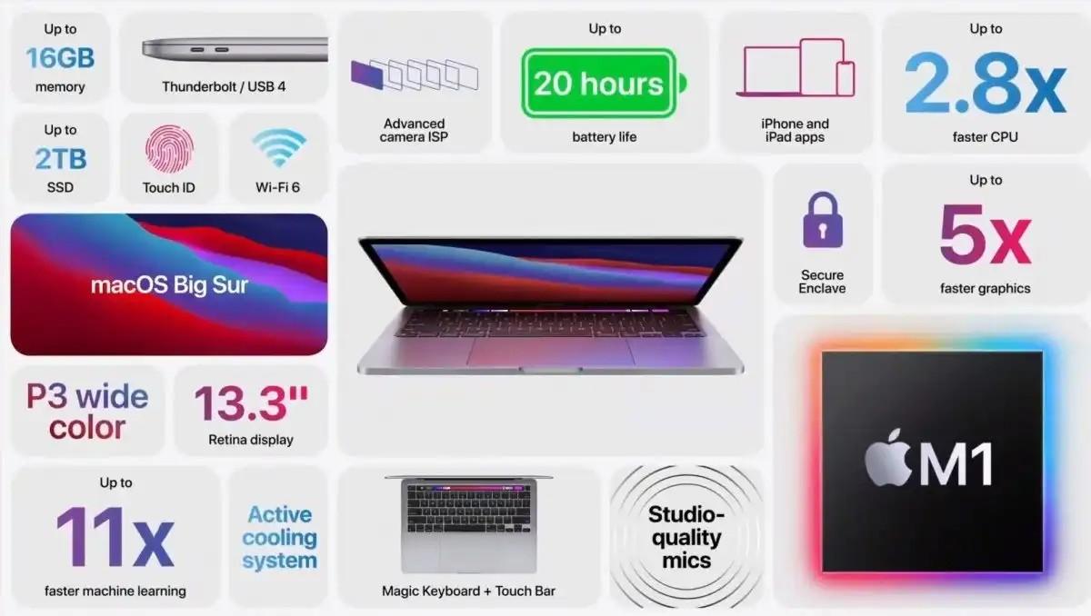 حاسوب MacBook Pro